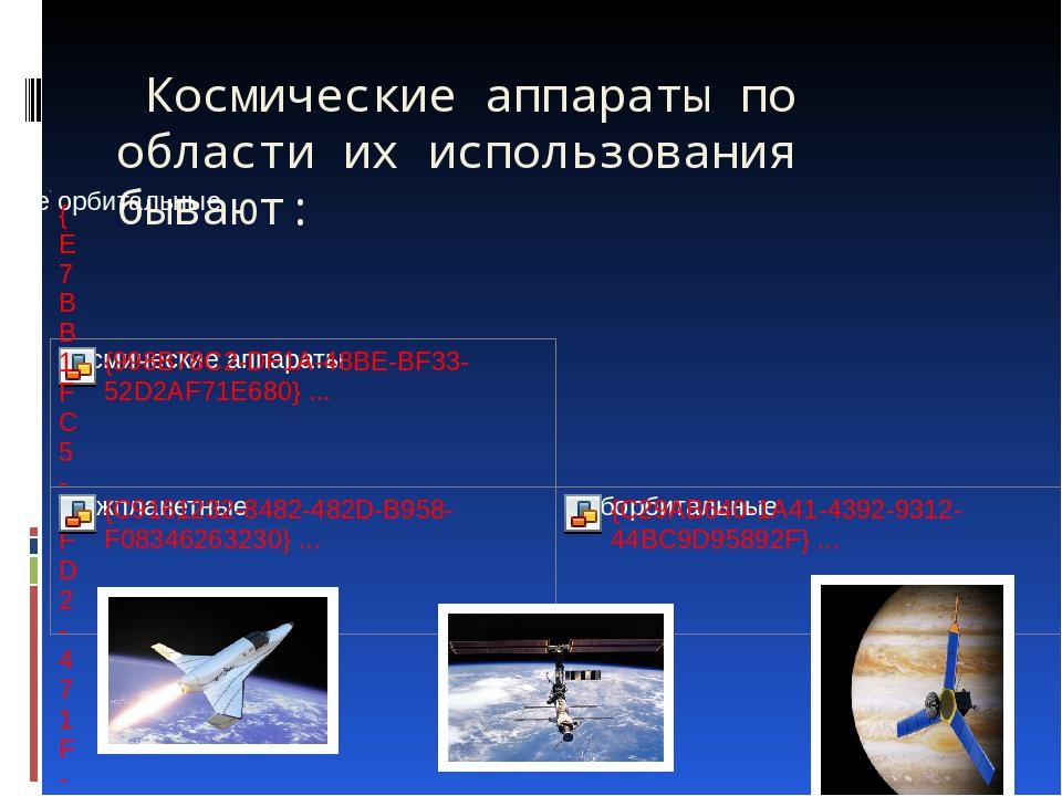 Космические аппараты по области их использования бывают: