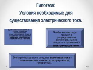 Гипотеза: Условия необходимые для существования электрического тока. Для возн