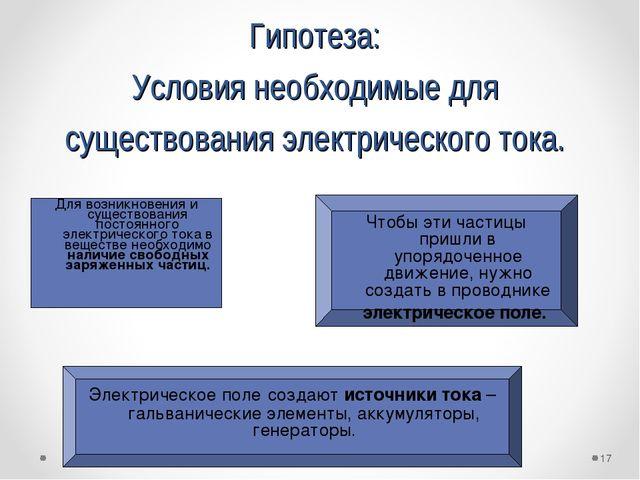 Гипотеза: Условия необходимые для существования электрического тока. Для возн...