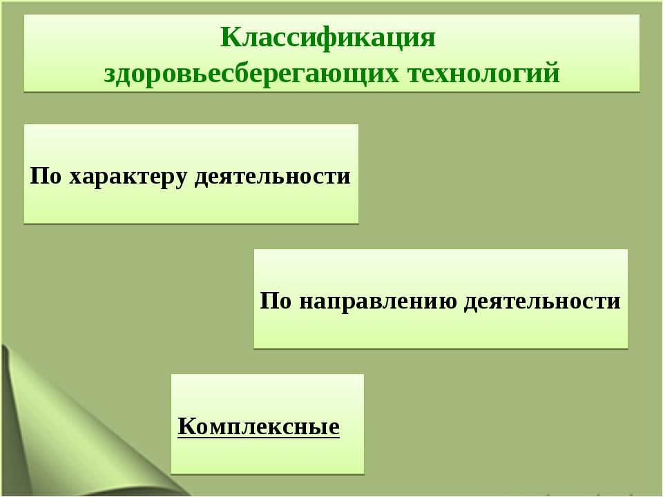 Классификация здоровьесберегающих технологий Похарактеру деятельности  Пон...