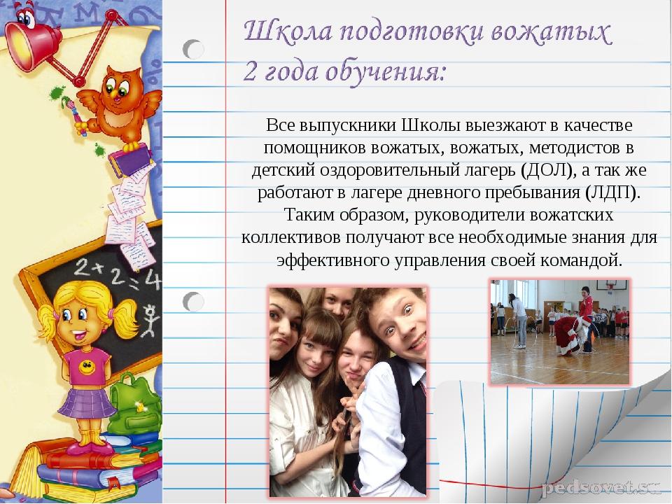 В помощь вожатому школы ролевая игра ролевая игра в красную шапочку для взрослых сценарий