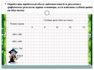 Определить требуемый объем видеопамяти для различных графических режимов экра