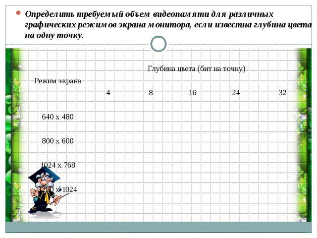 Определить требуемый объем видеопамяти для различных графических режимов экра...