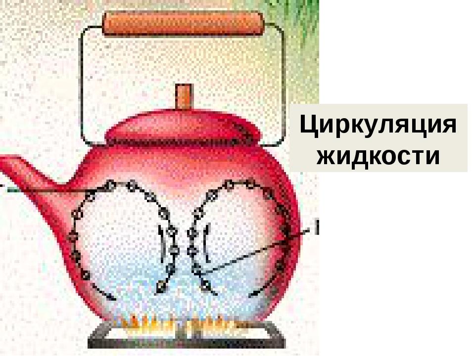 Циркуляция жидкости
