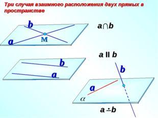 а II b Три случая взаимного расположения двух прямых в пространстве М a b a