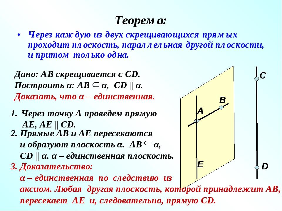 Теорема: Через каждую из двух скрещивающихся прямых проходит плоскость, парал...