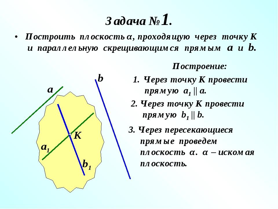 Задача №1. Построить плоскость α, проходящую через точку К и параллельную скр...