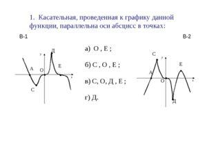 1. Касательная, проведенная к графику данной функции, параллельна оси абсцисс
