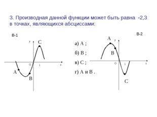 3. Производная данной функции может быть равна -2,3 в точках, являющихся абсц