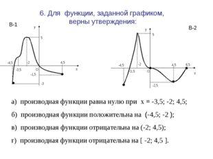 6. Для функции, заданной графиком, верны утверждения: а) производная функции