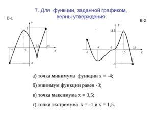 7. Для функции, заданной графиком, верны утверждения: а) точка минимума функц