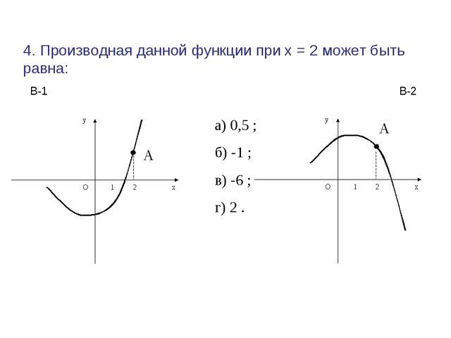 4. Производная данной функции при х = 2 может быть равна: А а) 0,5 ; б) -1 ;...
