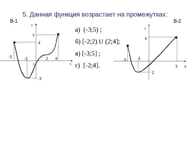 5. Данная функция возрастает на промежутках: а) (-3;5) ; б) [-2;2) (2;4]; в)...