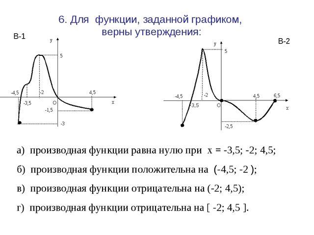 6. Для функции, заданной графиком, верны утверждения: а) производная функции...