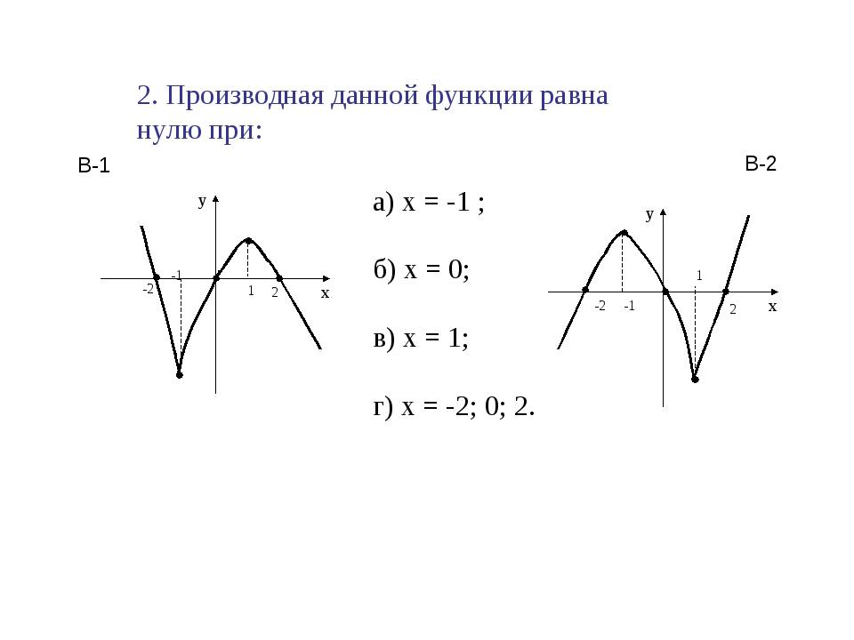 2. Производная данной функции равна нулю при: а) х = -1 ; б) х = 0; в) х = 1;...