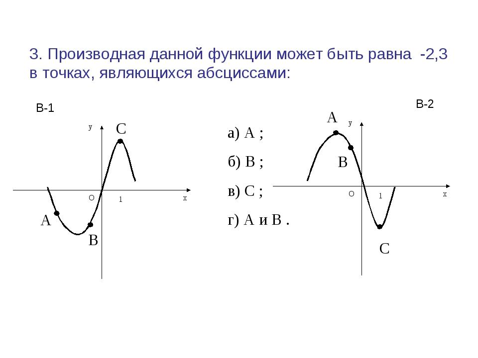3. Производная данной функции может быть равна -2,3 в точках, являющихся абсц...