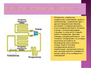 Испаритель, компрессор, конденсатор, капиллярная трубка и трубопроводы, соеди
