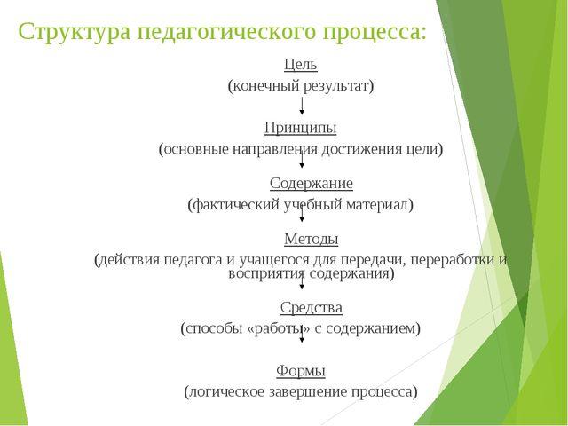 Структура педагогического процесса: Цель (конечный результат) Принципы (основ...