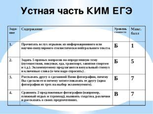 Устная часть КИМ ЕГЭ Зада-ние Содержание Уровеньсложности Макс. балл 1. Прочи