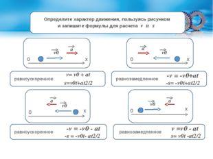 v0x=v0cosa Определите характер движения, пользуясь рисунком и запишите формул