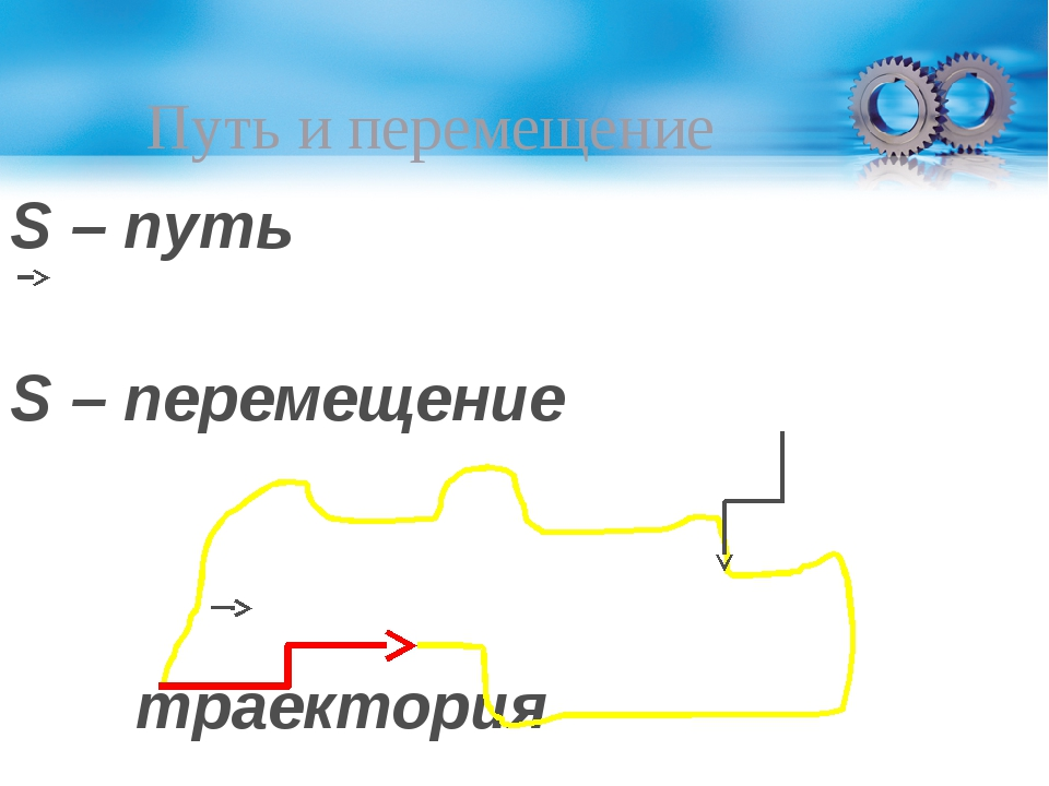 Путь и перемещение S – путь S – перемещение траектория S S