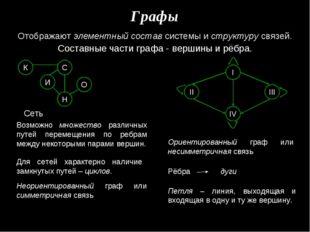 Графы Отображают элементный состав системы и структуру связей. Составные част