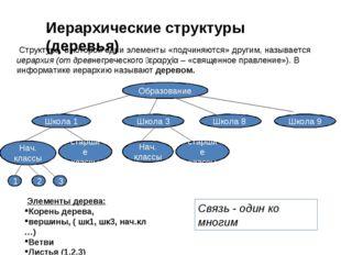 Иерархические структуры (деревья) Элементы дерева: Корень дерева, вершины, (