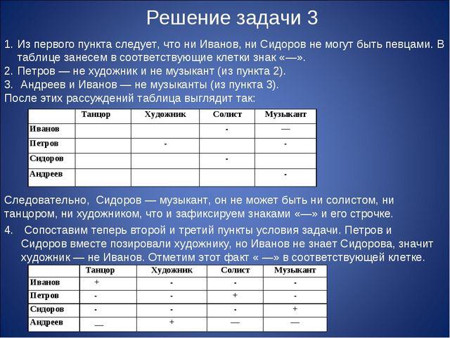 Решение задачи 3 1.Из первого пункта следует, что ни Иванов, ни Сидоров не м...