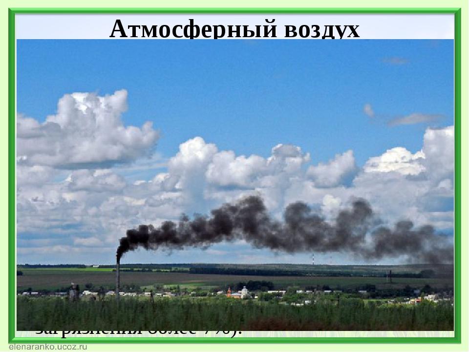 Атмосферный воздух Южноуральская горноперерабатывающая компания, Медногорский...