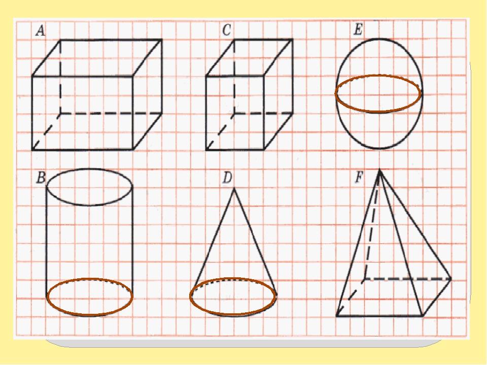 Для изображения пространственной фигуры приходится применять плоский чертеж,...