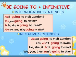 INTERROGATIVE SENTENCES Am I going to visit London? Are you going to swim? Is