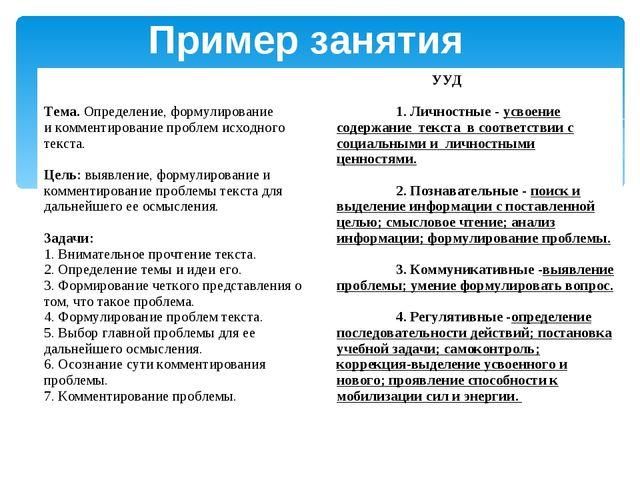Пример занятия Тема. Определение, формулирование икомментирование проблем ис...