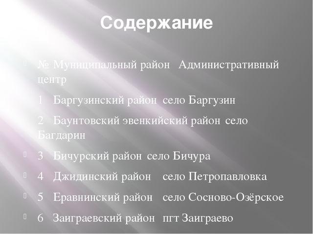Содержание № Муниципальный район Административный центр 1 Баргузинский рай...
