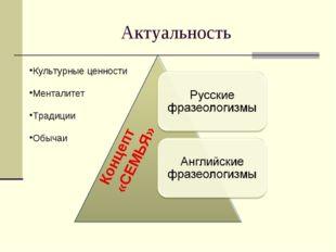 Актуальность Концепт «СЕМЬЯ» Культурные ценности Менталитет Традиции Обычаи