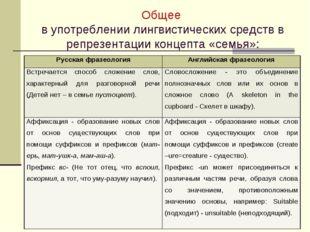 Общее в употреблении лингвистических средств в репрезентации концепта «семья»