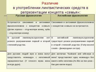 Различие в употреблении лингвистических средств в репрезентации концепта «сем