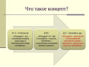 Что такое концепт?