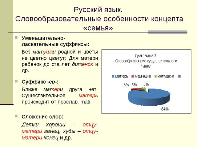 Русский язык. Словообразовательные особенности концепта «семья» Уменьшительно...