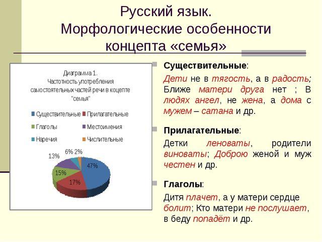 Русский язык. Морфологические особенности концепта «семья» Существительные:...