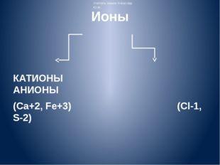 Ионы КАТИОНЫ АНИОНЫ (Ca+2, Fe+3) (Cl-1, S-2) Учитель химии Ачкасова Ю.М.