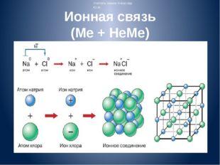 Ионная связь (Ме + НеМе) Учитель химии Ачкасова Ю.М.
