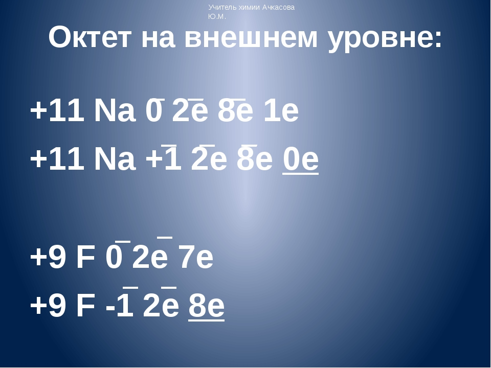Октет на внешнем уровне: +11 Na 0 2e 8e 1e +11 Na +1 2e 8e 0e +9 F 0 2e 7e +9...