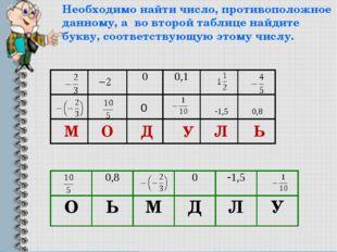 М О Д У Л Ь 0 1,5 0,8 Необходимо найти число, противоположное данному, а во