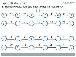 1 + 3 +1 - 1 -1 -2 ? 1 3 4 5 4 МАТЕМАТИКА -2 -2 - 1 +2 +1 ? +2 +1 + 2 -1 -1
