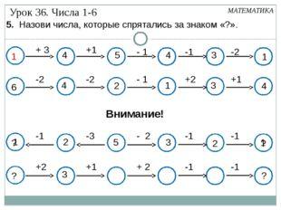 + 3 +1 - 1 -1 -2 1 3 4 5 4 МАТЕМАТИКА 6 -2 -2 - 1 +2 +1 +2 +1 + 2 -1 -1 ? 3