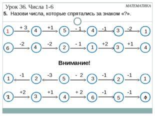 + 3 +1 - 1 -1 -2 1 3 4 5 4 МАТЕМАТИКА 6 -2 -2 - 1 +2 +1 ? +2 +1 + 2 -1 -1 ?
