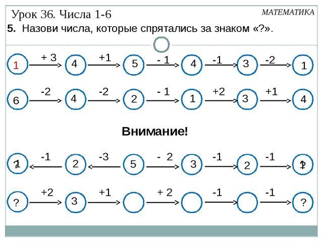 + 3 +1 - 1 -1 -2 1 3 4 5 4 МАТЕМАТИКА 6 -2 -2 - 1 +2 +1 +2 +1 + 2 -1 -1 ? 3...