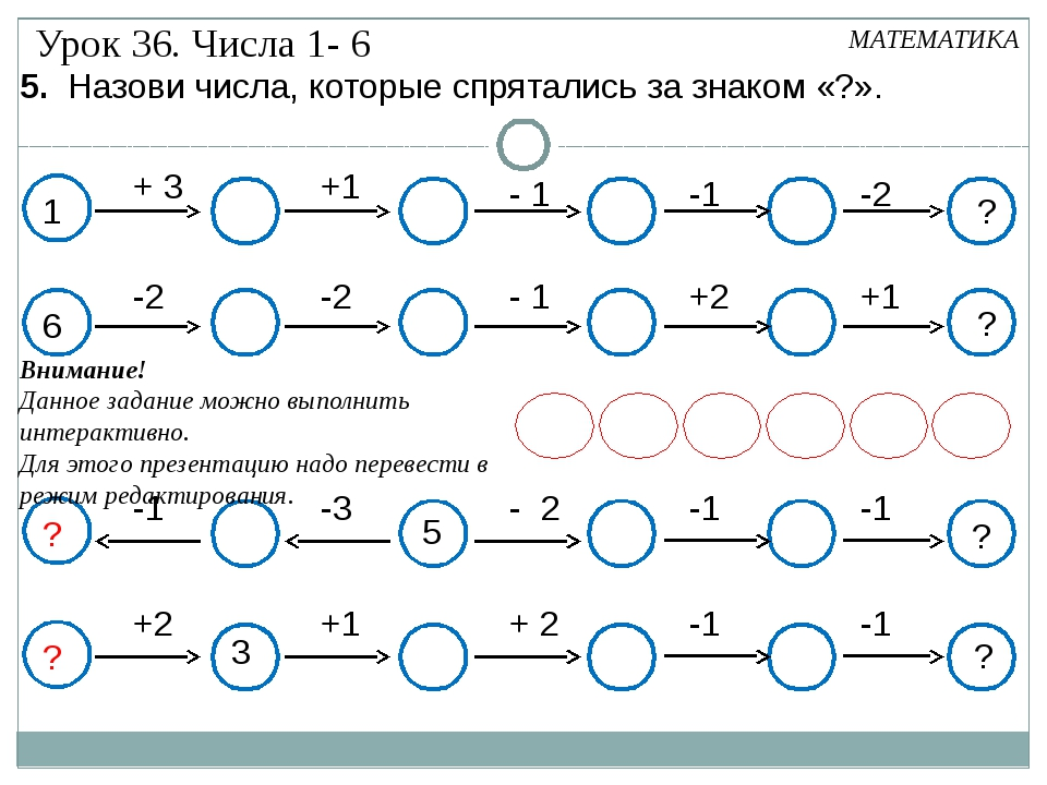 1 + 3 +1 - 1 -1 -2 ? МАТЕМАТИКА -2 -2 - 1 +2 +1 ? +2 +1 + 2 -1 -1 ? 3 -1 -3...