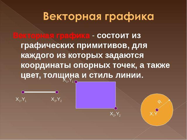 Векторная графика - состоит из графических примитивов, для каждого из которых...