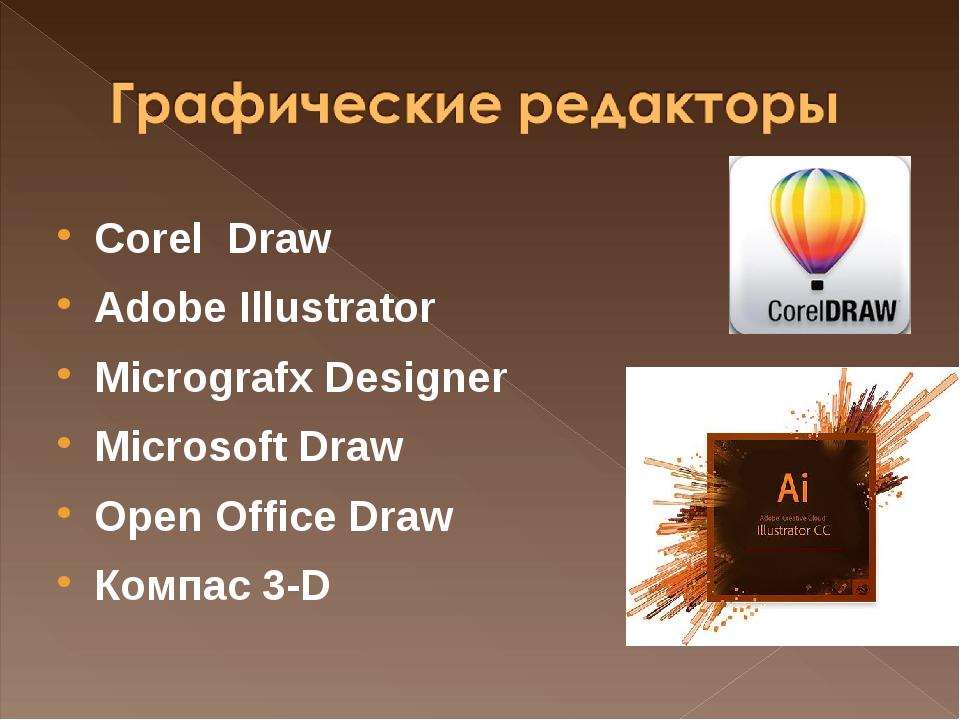 Corel Draw Adobe Illustrator Micrografx Designer Microsoft Draw Open Office D...